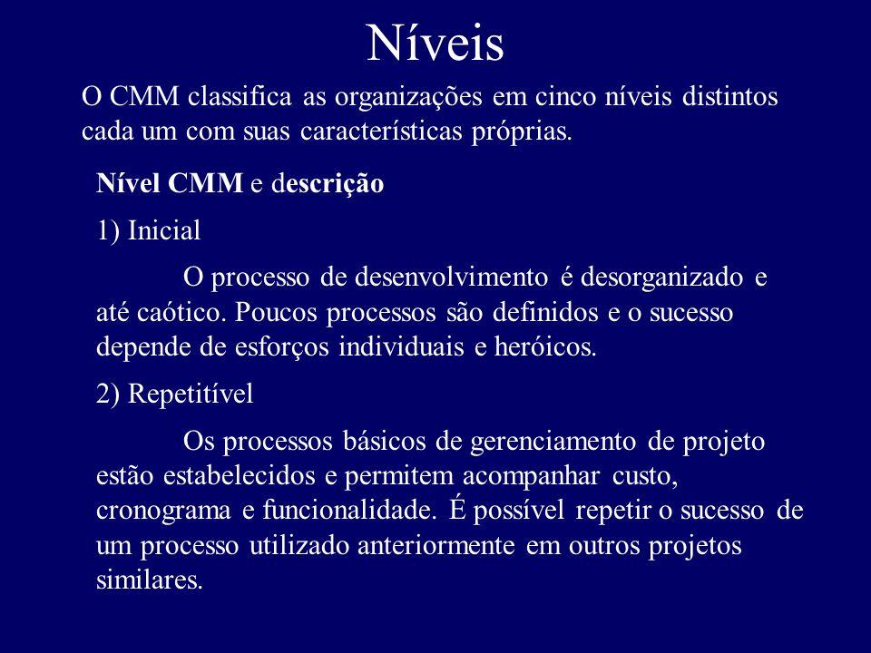 Níveis O CMM classifica as organizações em cinco níveis distintos cada um com suas características próprias.
