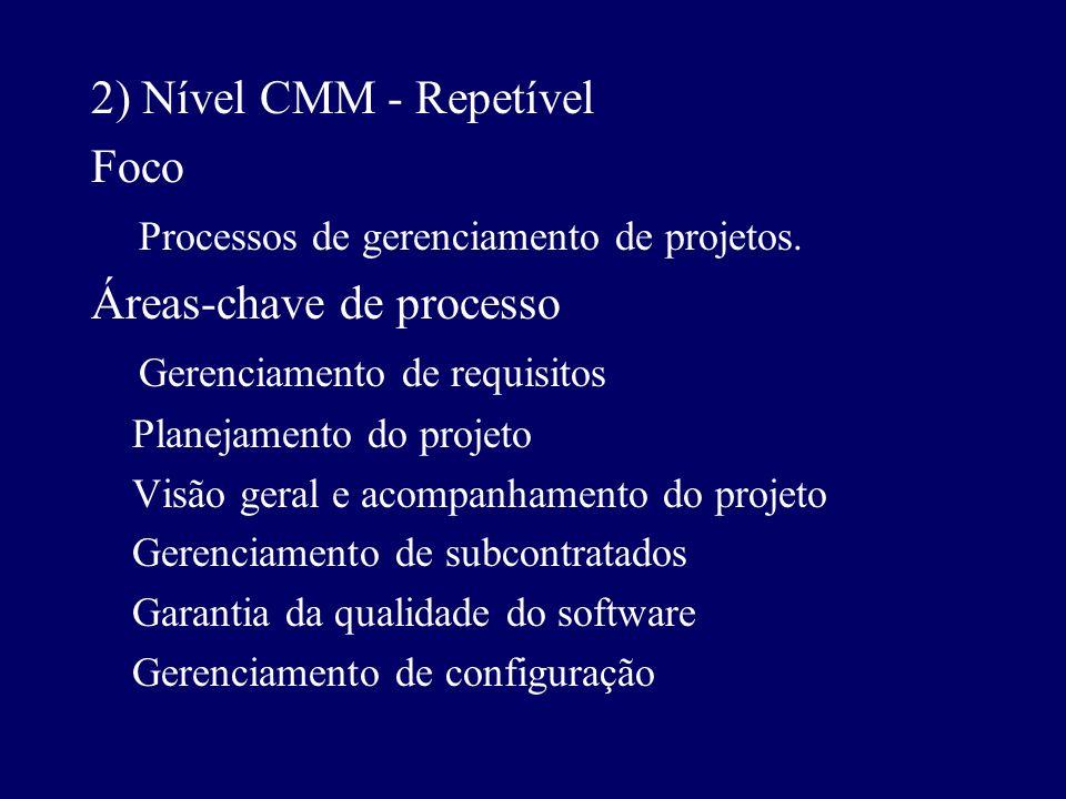 Processos de gerenciamento de projetos. Áreas-chave de processo