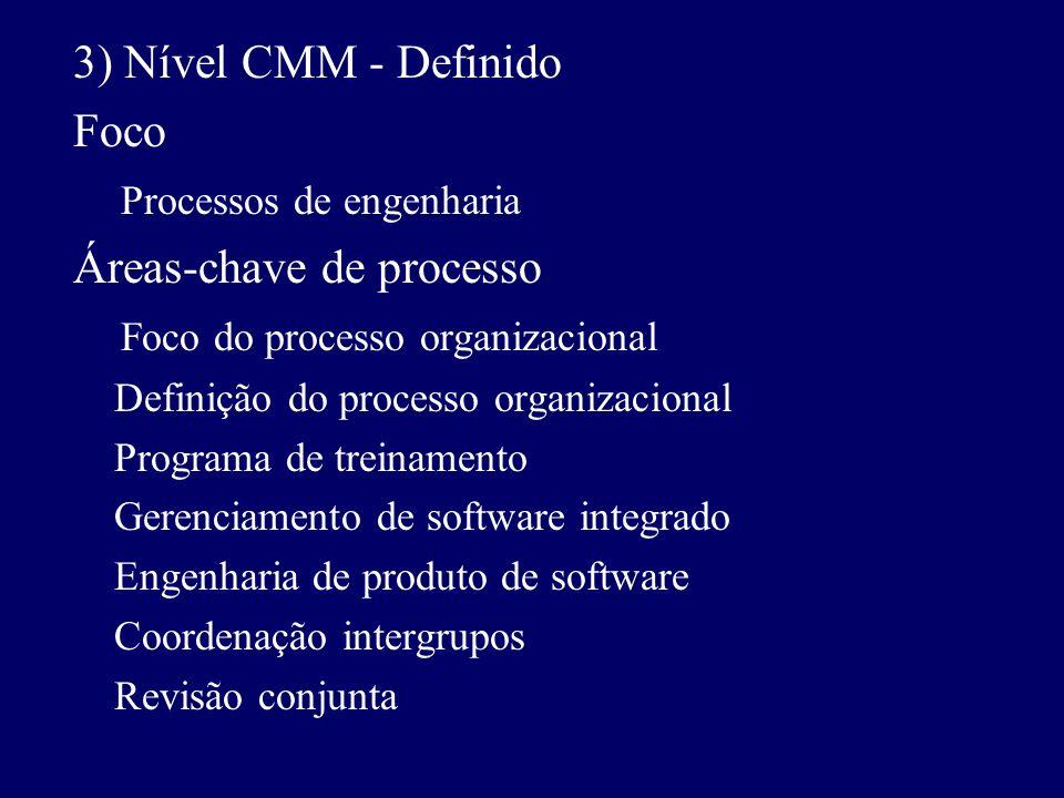 Processos de engenharia Áreas-chave de processo
