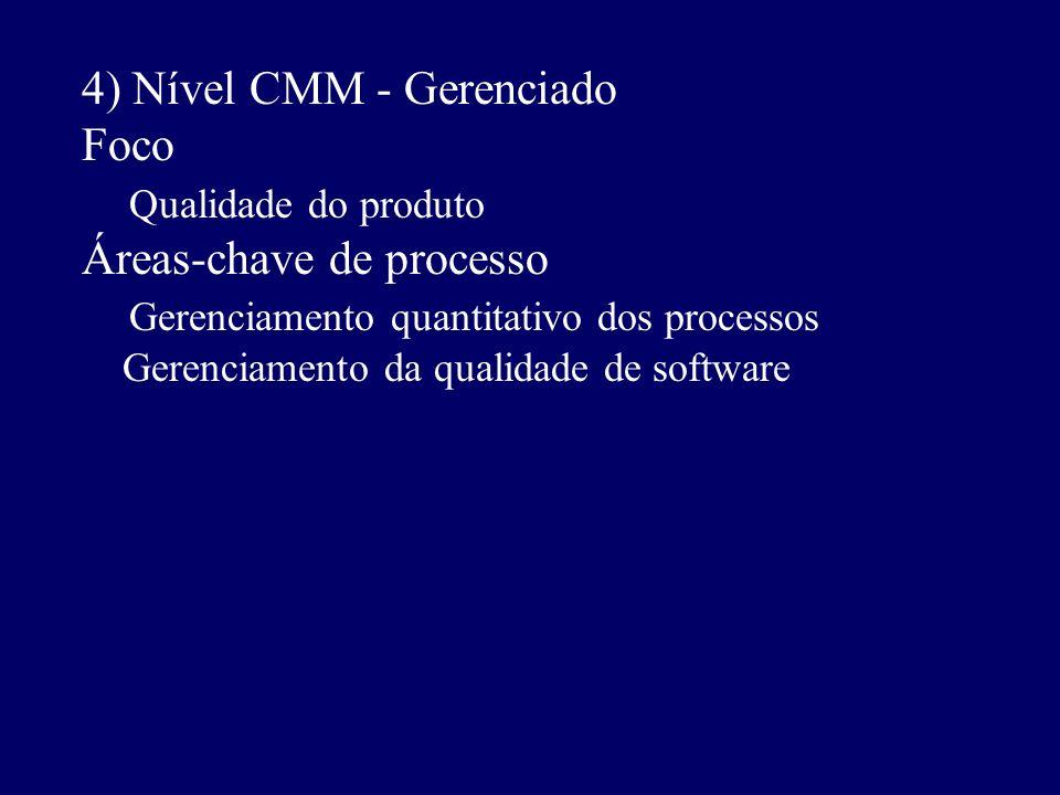 4) Nível CMM - Gerenciado Foco Qualidade do produto