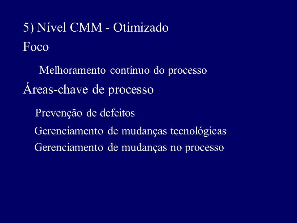 Melhoramento contínuo do processo Prevenção de defeitos