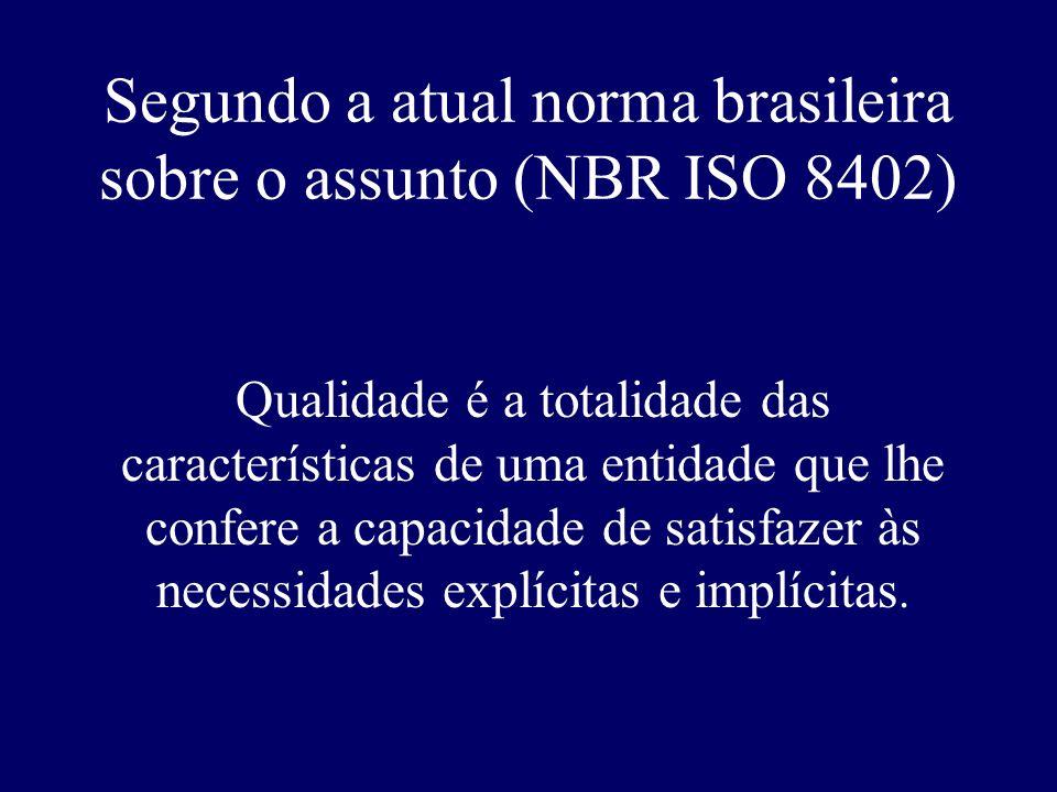 Segundo a atual norma brasileira sobre o assunto (NBR ISO 8402)