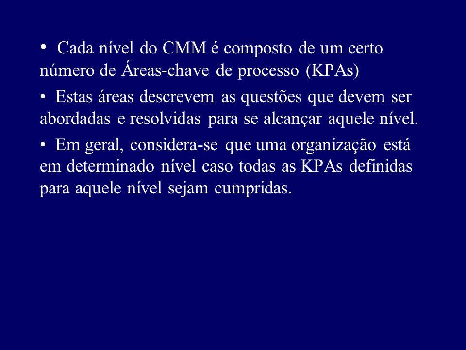 Cada nível do CMM é composto de um certo número de Áreas-chave de processo (KPAs)