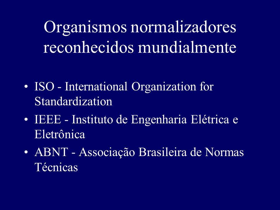 Organismos normalizadores reconhecidos mundialmente