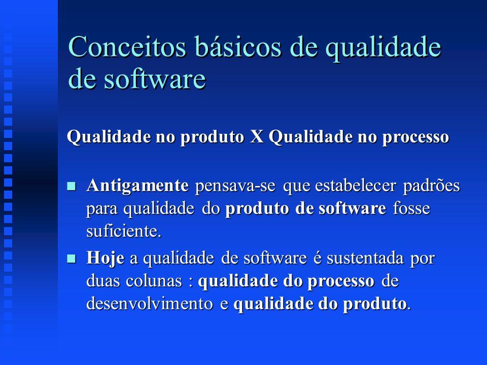 Conceitos básicos de qualidade de software