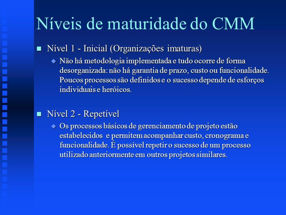 Níveis de maturidade do CMM