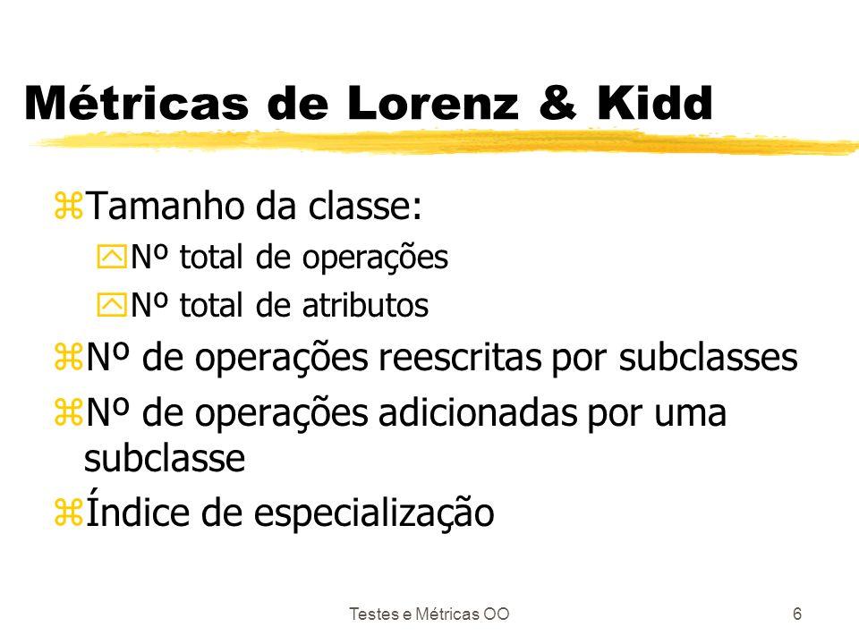 Métricas de Lorenz & Kidd