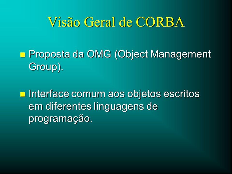Visão Geral de CORBA Proposta da OMG (Object Management Group).