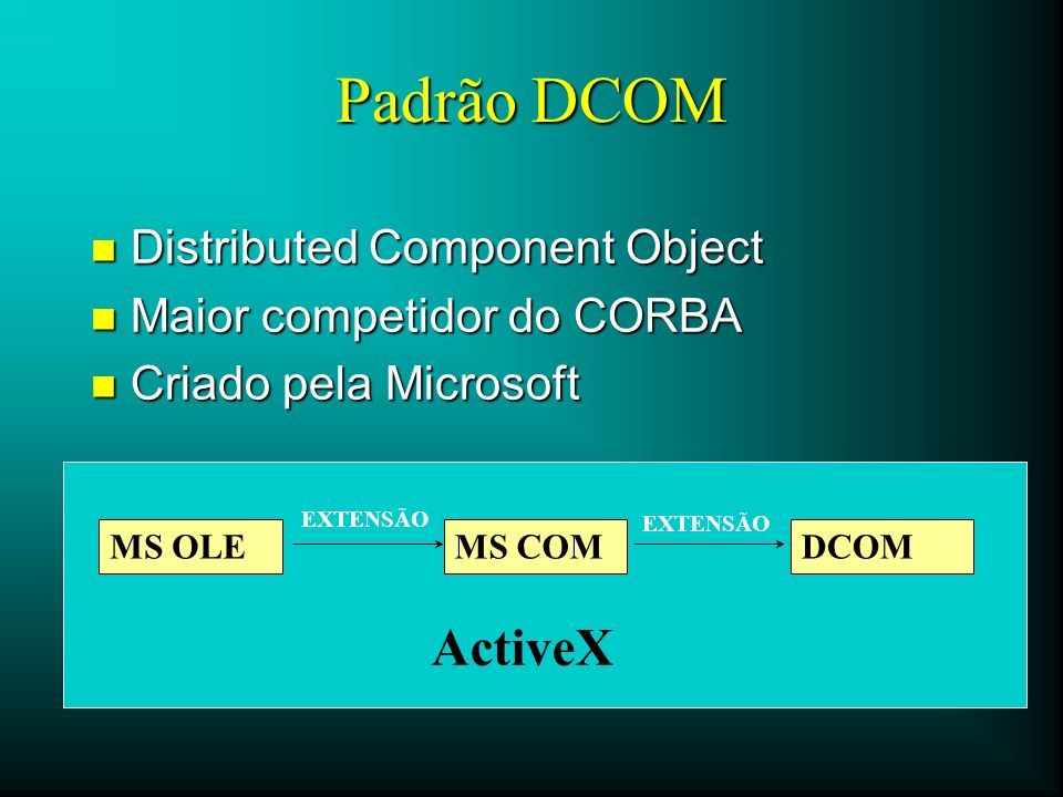 Padrão DCOM ActiveX Distributed Component Object