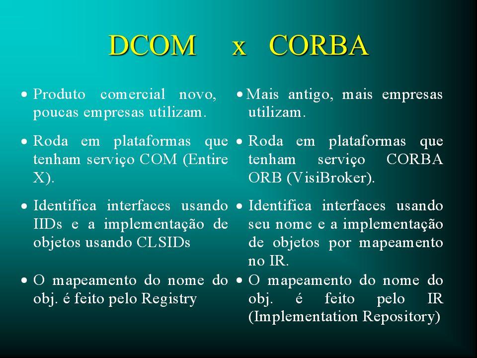 DCOM x CORBA