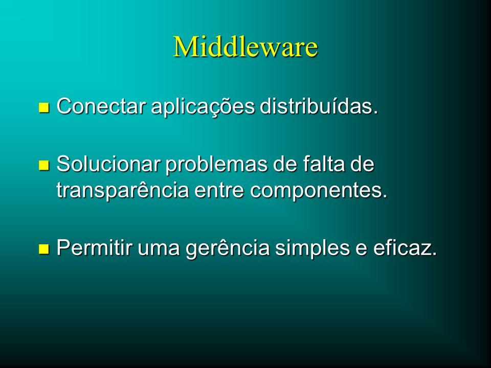 Middleware Conectar aplicações distribuídas.