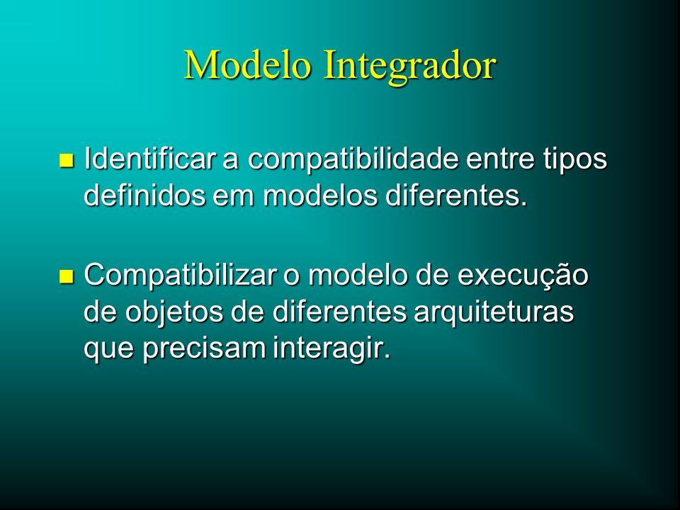 Modelo Integrador Identificar a compatibilidade entre tipos definidos em modelos diferentes.