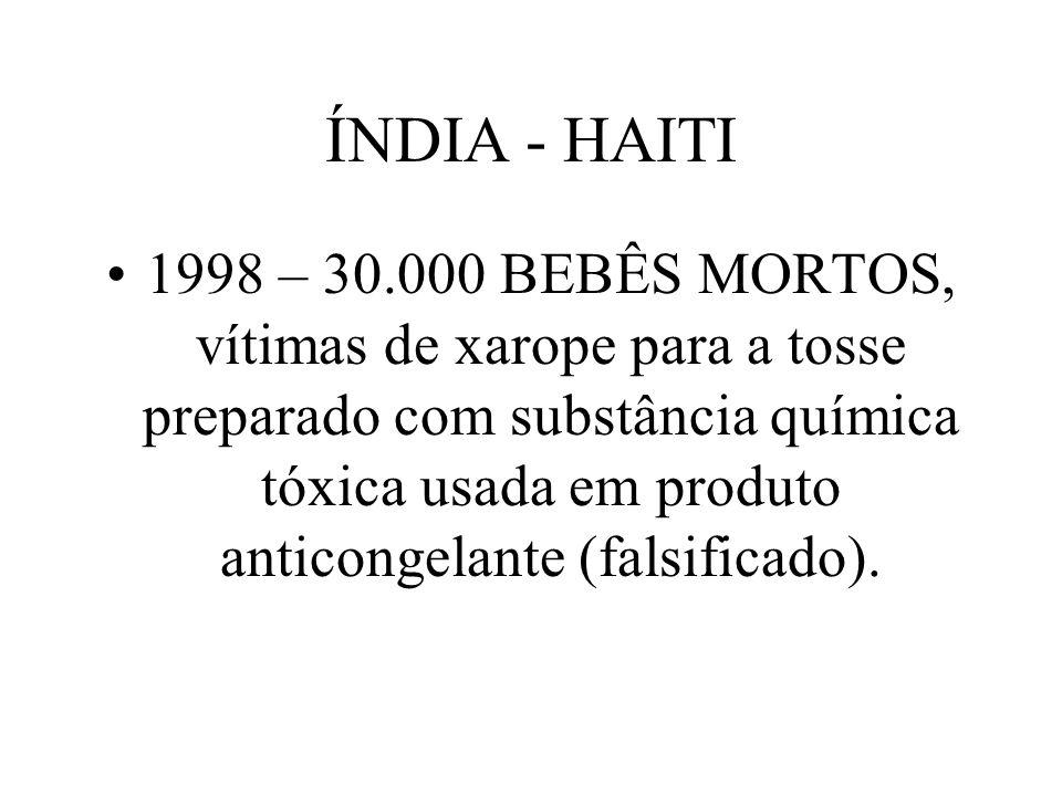 ÍNDIA - HAITI