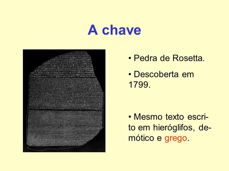 A chave Pedra de Rosetta. Descoberta em 1799.