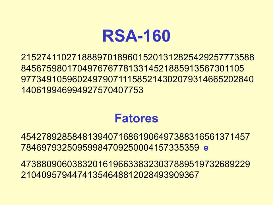 RSA-160