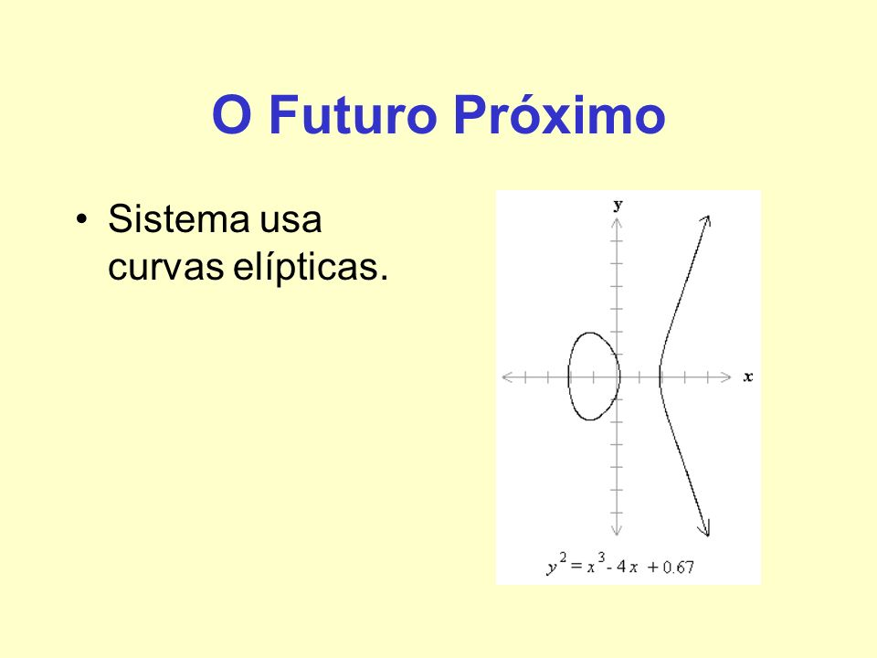 O Futuro Próximo Sistema usa curvas elípticas.