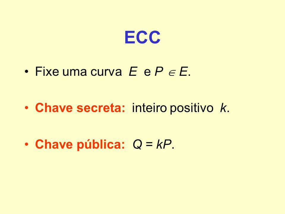 ECC Fixe uma curva E e P  E. Chave secreta: inteiro positivo k.