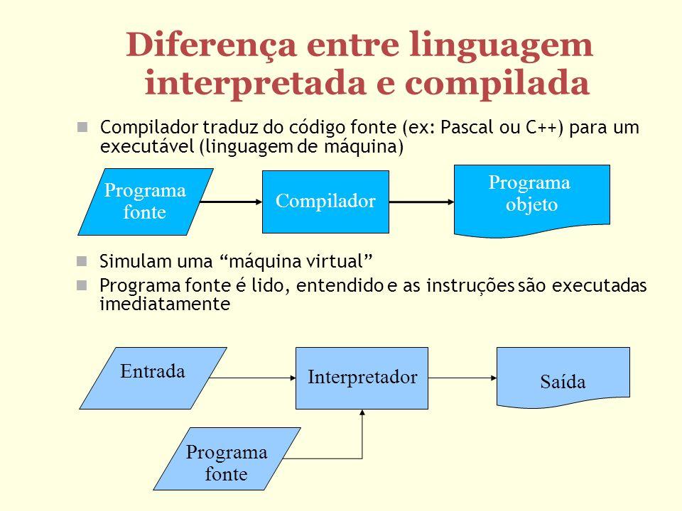 Diferença entre linguagem interpretada e compilada