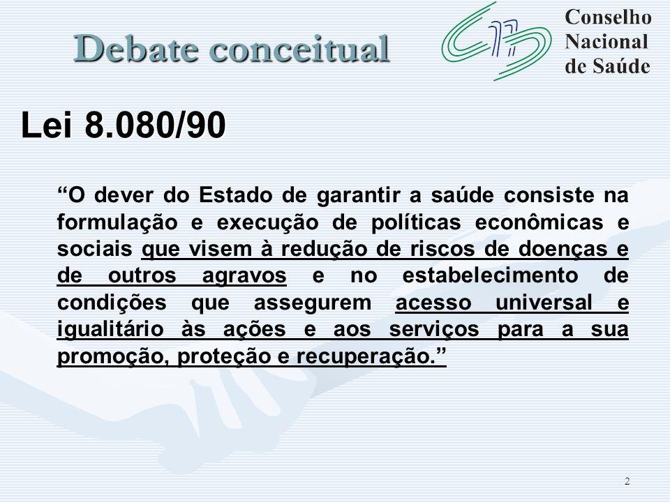 Debate conceitual Lei 8.080/90