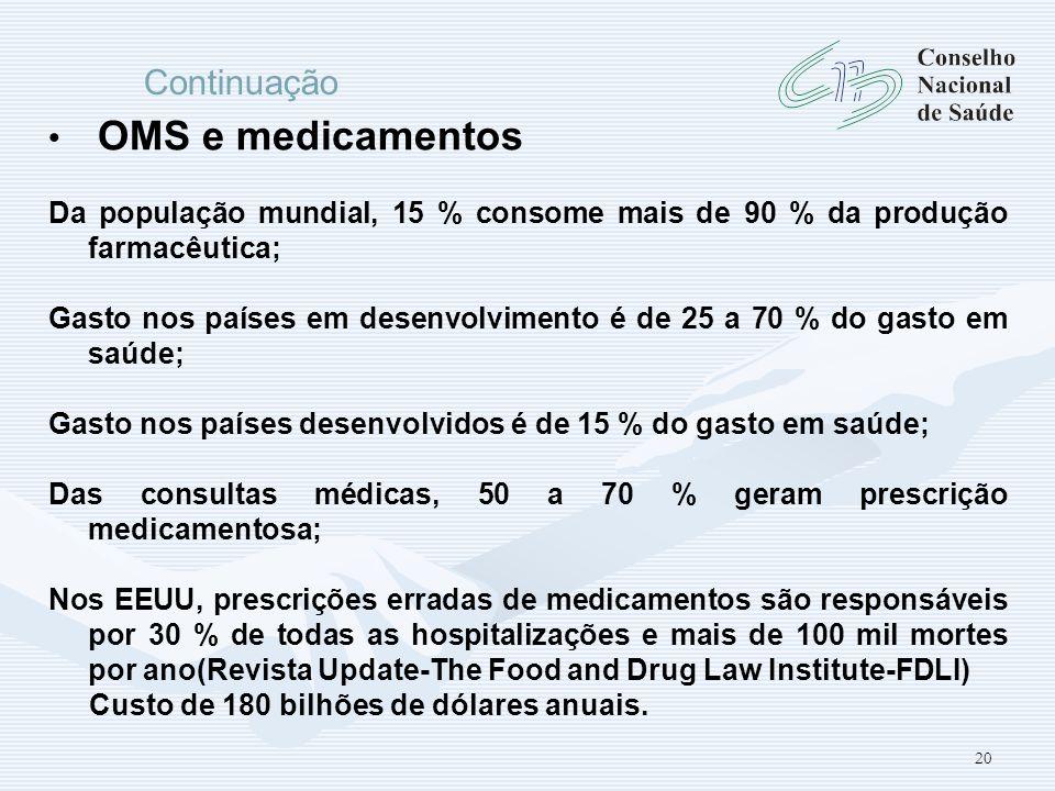 Continuação OMS e medicamentos