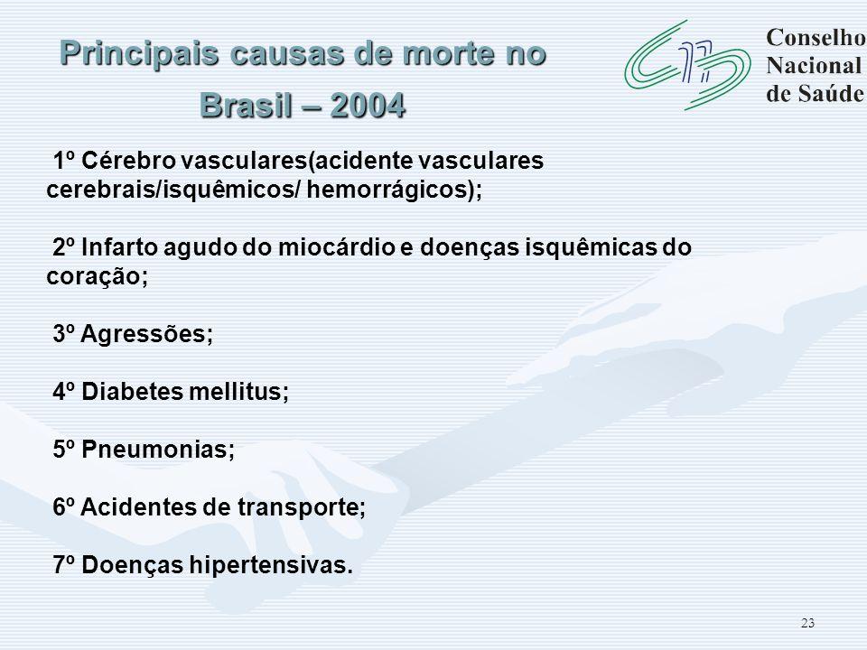 Principais causas de morte no Brasil – 2004