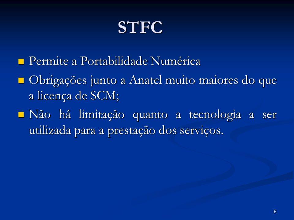 STFC Permite a Portabilidade Numérica