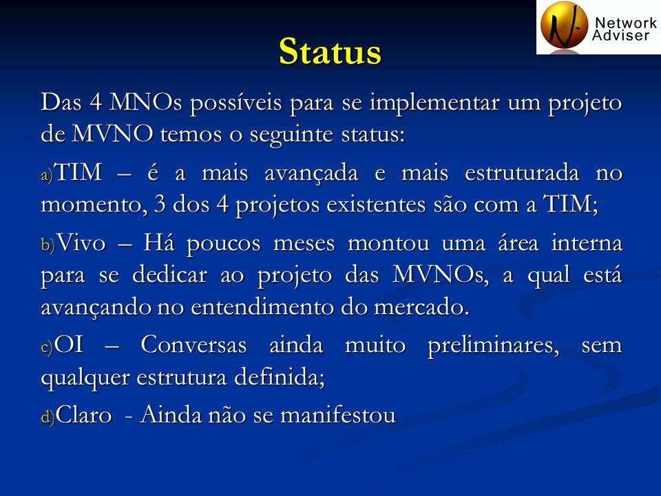 StatusDas 4 MNOs possíveis para se implementar um projeto de MVNO temos o seguinte status: