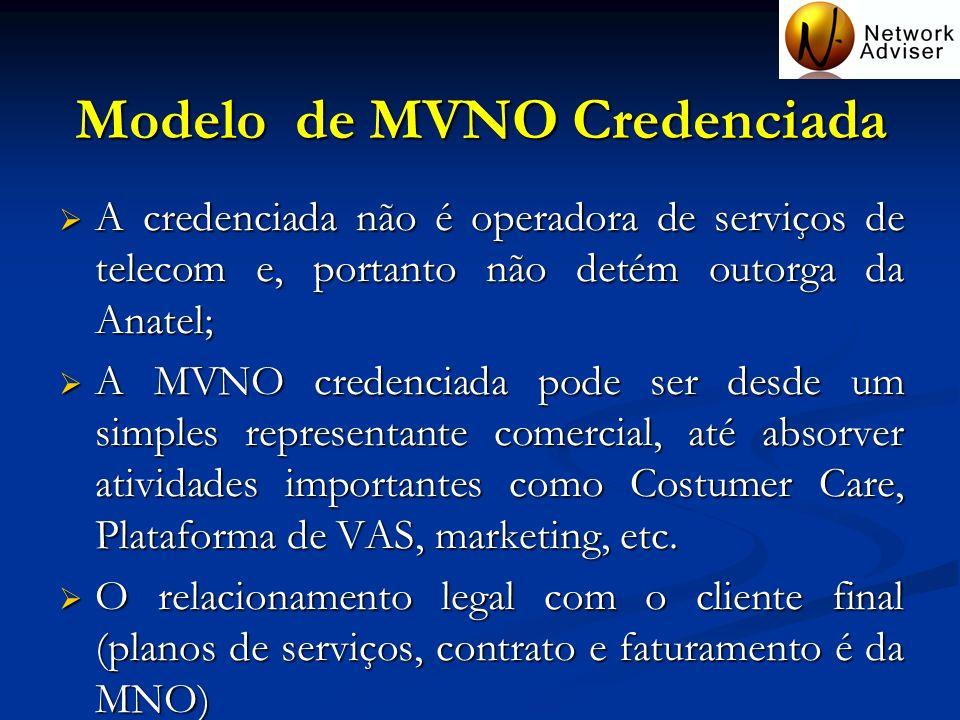 Modelo de MVNO Credenciada
