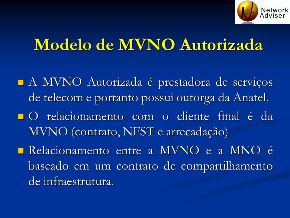 Modelo de MVNO Autorizada