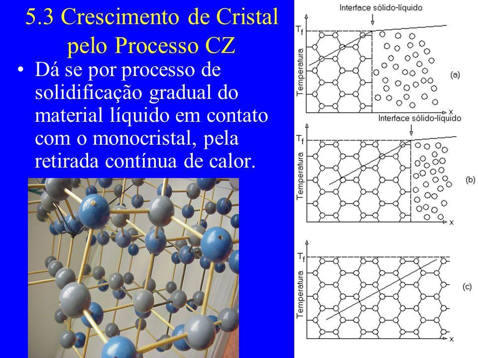 5.3 Crescimento de Cristal pelo Processo CZ