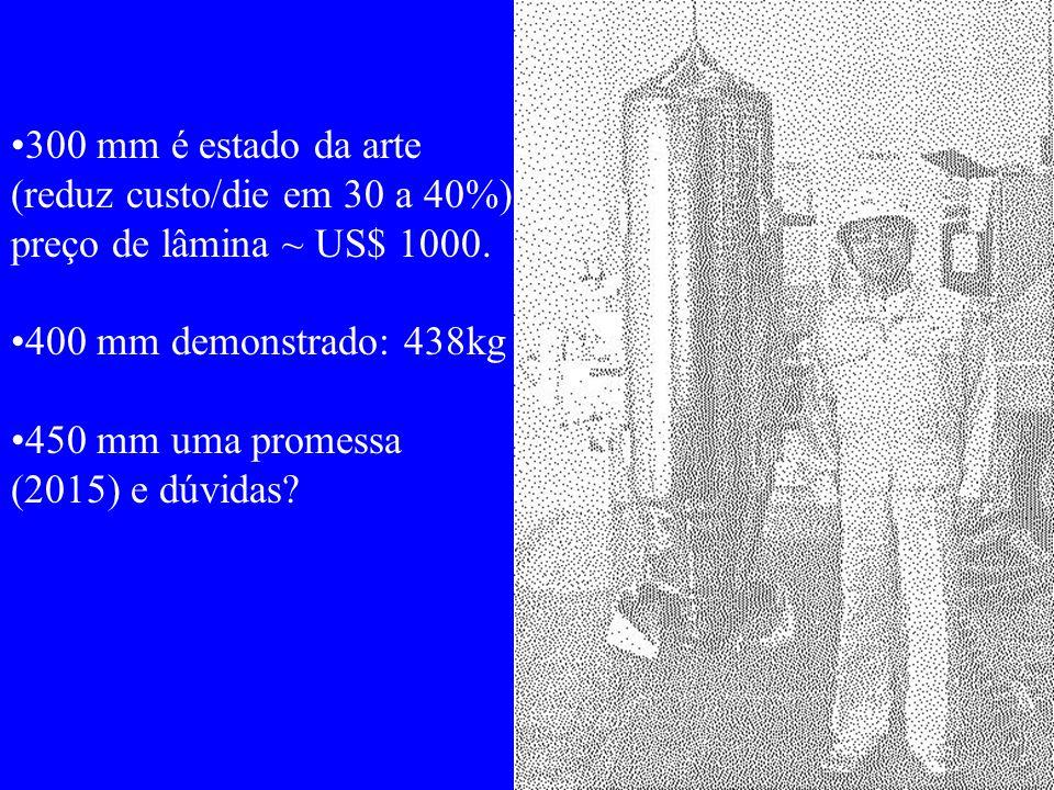 300 mm é estado da arte (reduz custo/die em 30 a 40%) preço de lâmina ~ US$ 1000.