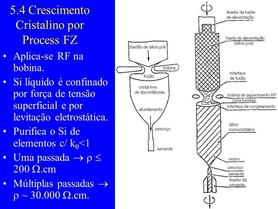 5.4 Crescimento Cristalino por Process FZ