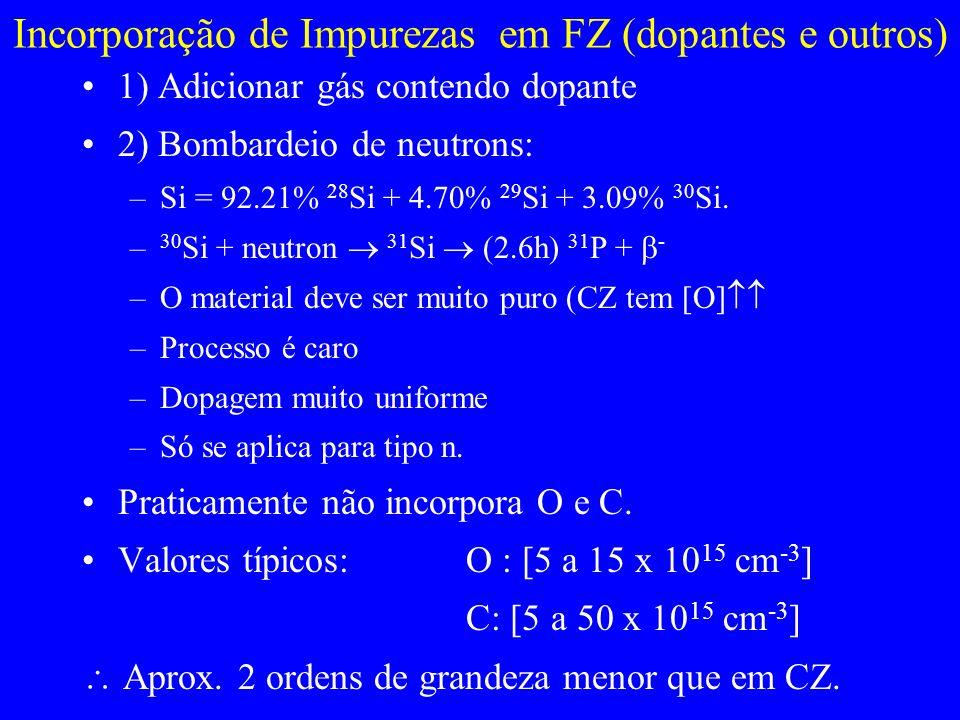 Incorporação de Impurezas em FZ (dopantes e outros)