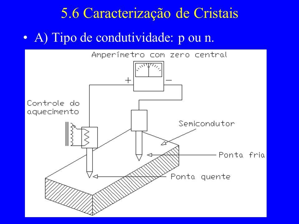 5.6 Caracterização de Cristais