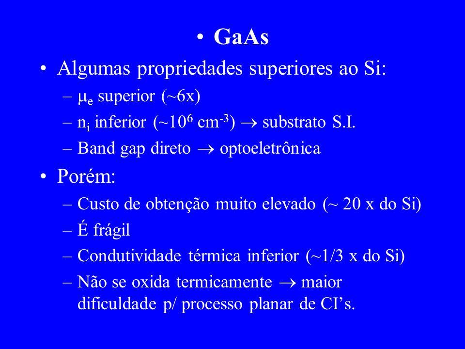 GaAs Algumas propriedades superiores ao Si: Porém: e superior (~6x)