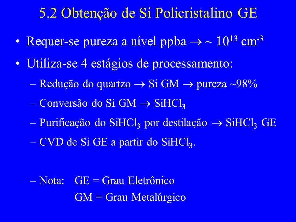 5.2 Obtenção de Si Policristalino GE