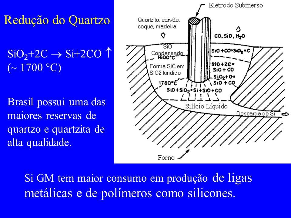 metálicas e de polímeros como silicones.