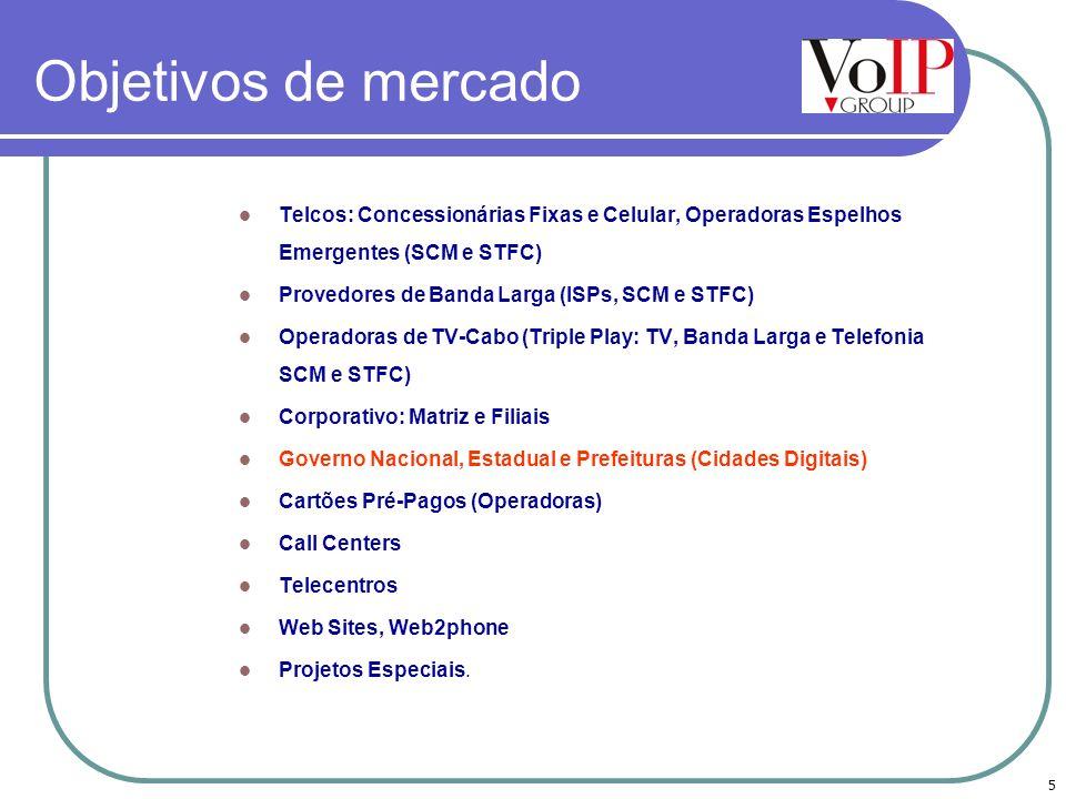 Objetivos de mercado Telcos: Concessionárias Fixas e Celular, Operadoras Espelhos Emergentes (SCM e STFC)