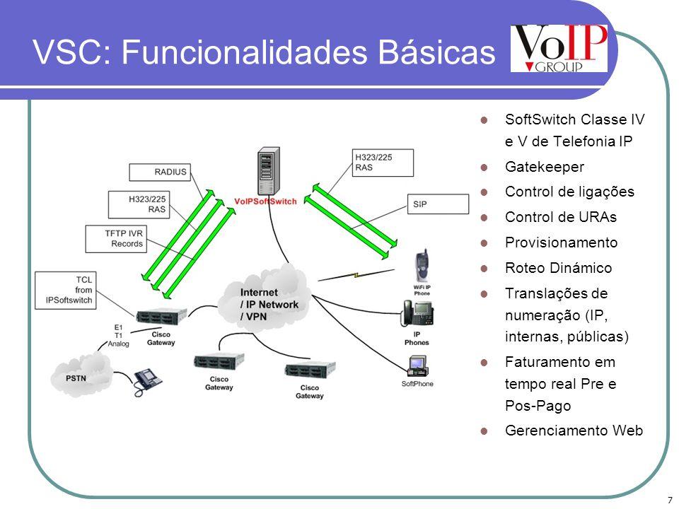 VSC: Funcionalidades Básicas