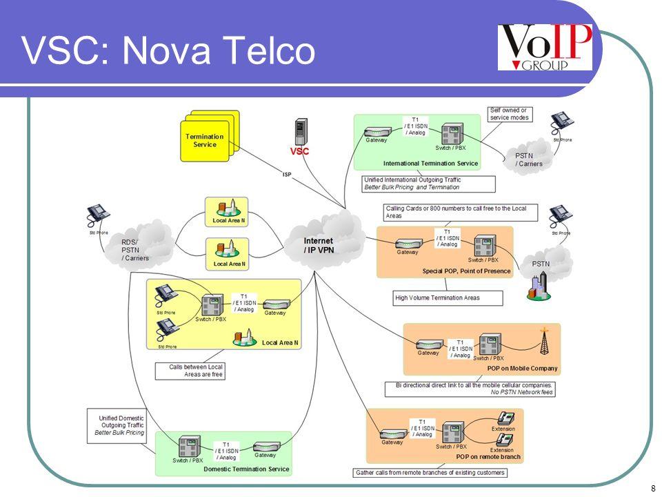 VSC: Nova Telco