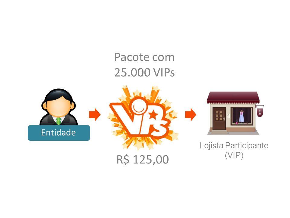 Pacote com 25.000 VIPs Entidade Lojista Participante (VIP) R$ 125,00