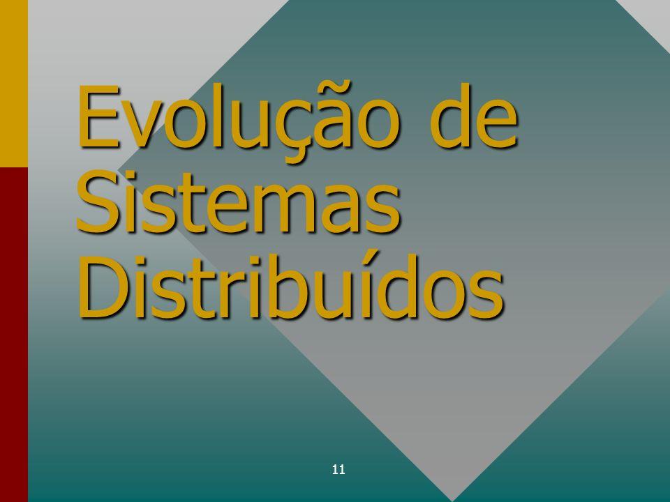 Evolução de Sistemas Distribuídos