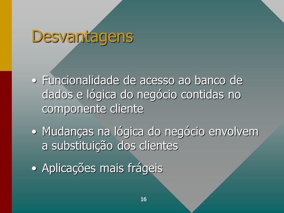 Desvantagens Funcionalidade de acesso ao banco de dados e lógica do negócio contidas no componente cliente.