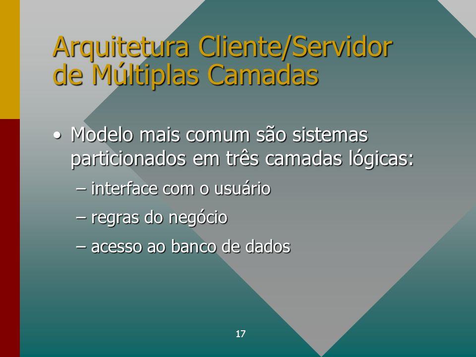 Arquitetura Cliente/Servidor de Múltiplas Camadas