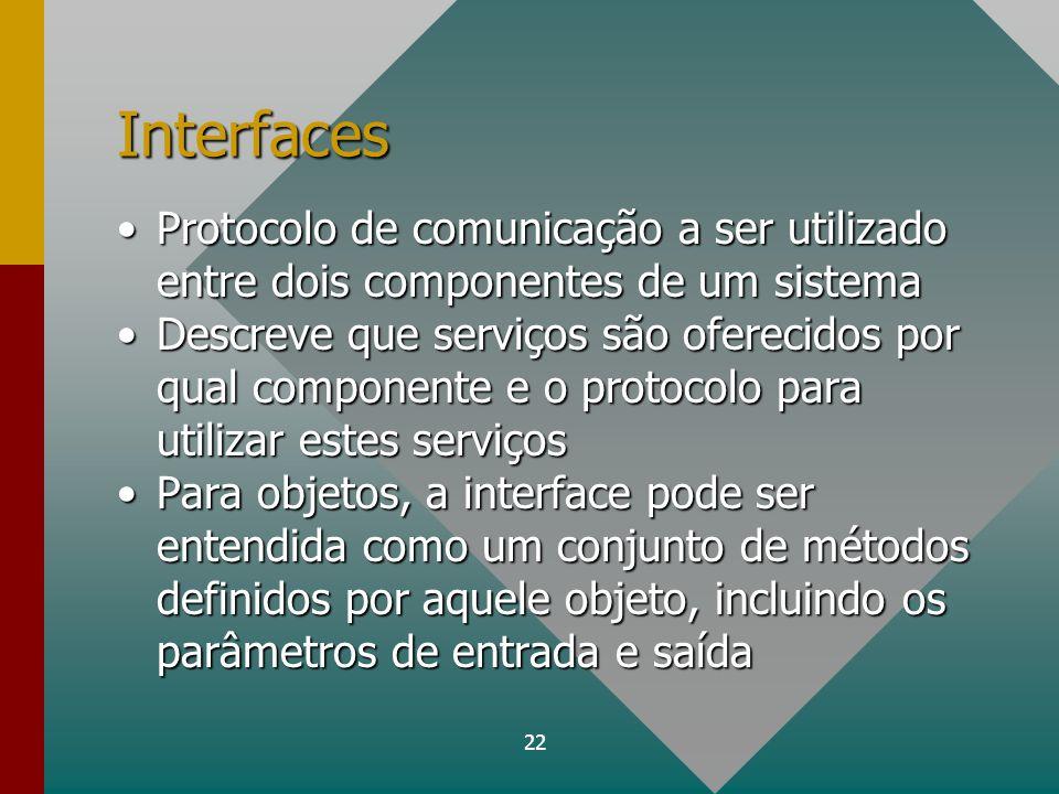 Interfaces Protocolo de comunicação a ser utilizado entre dois componentes de um sistema.