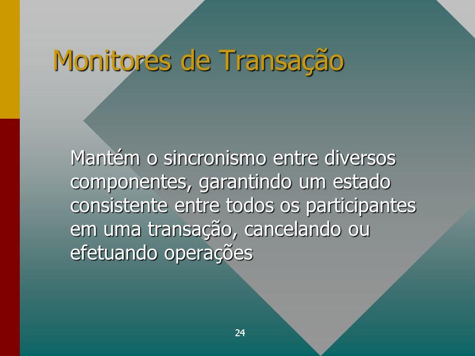 Monitores de Transação