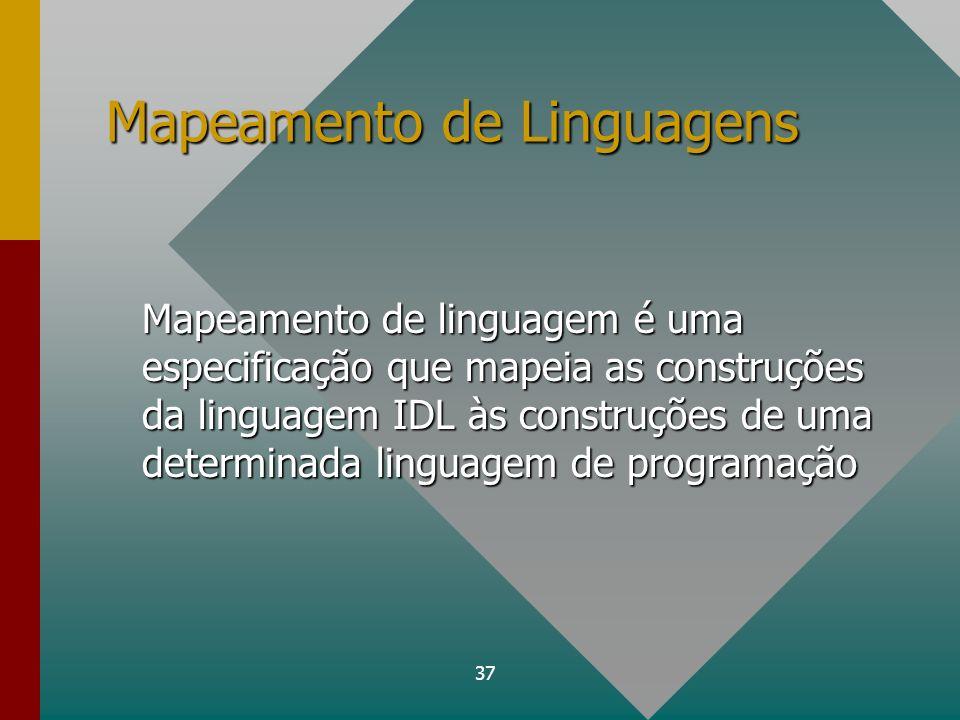 Mapeamento de Linguagens