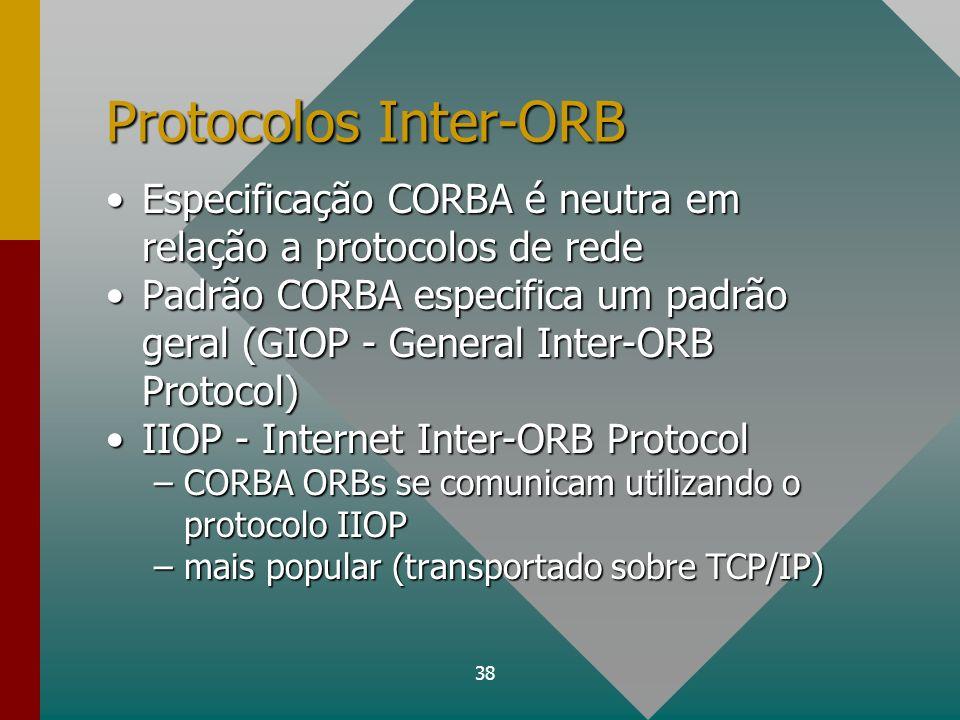 Protocolos Inter-ORB Especificação CORBA é neutra em relação a protocolos de rede.