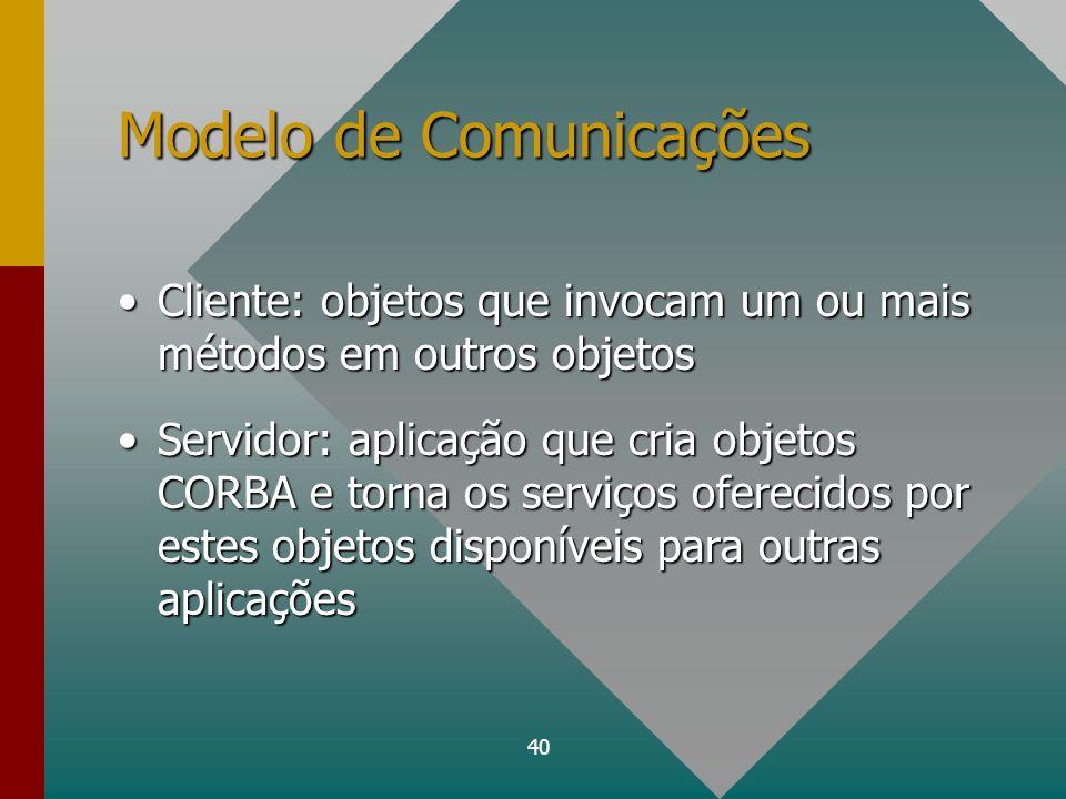 Modelo de Comunicações