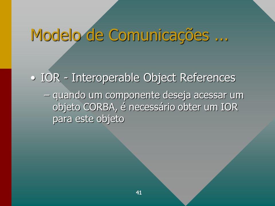 Modelo de Comunicações ...